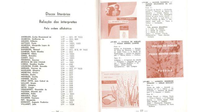 Catálogo da gravadora Festa Discos