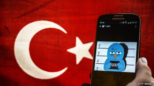 Twitter Banned in Turkey