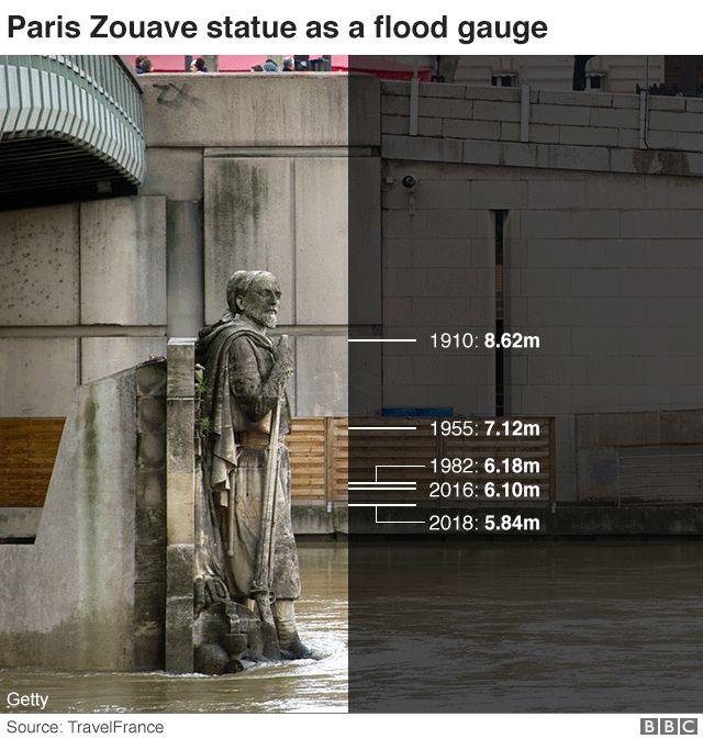 Zouave flood graphic