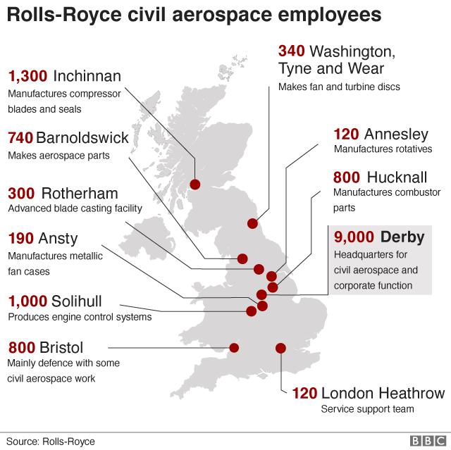 Rolls-Royce civil aerospace workers