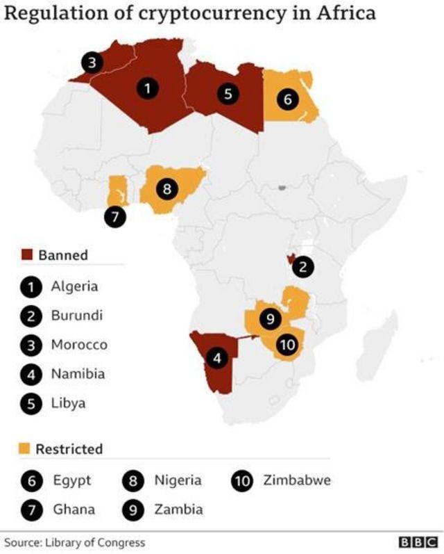 Warum ist Crypto in Nigeria verboten?