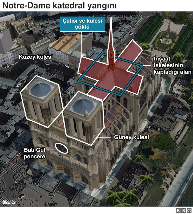 Notre-Dame yangın haritası