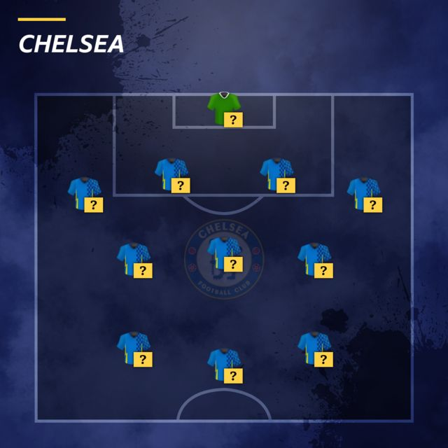 Chelsea team selector graphic