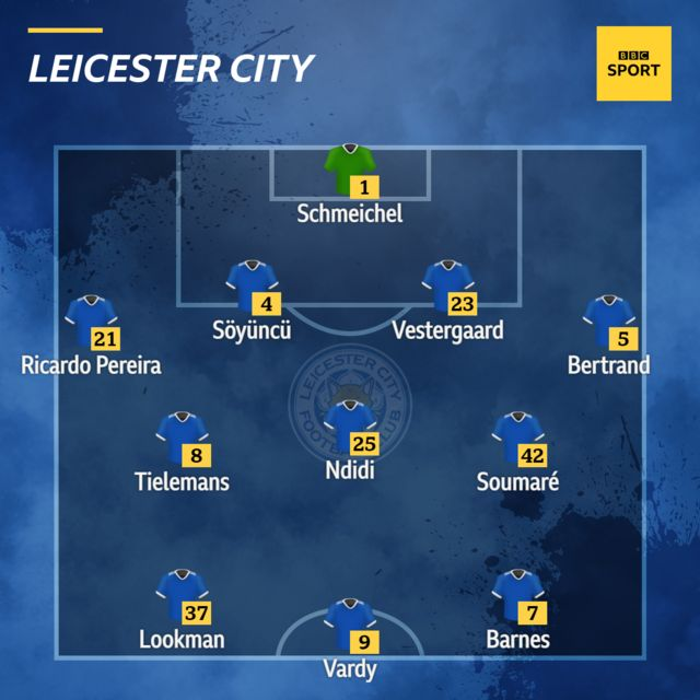 Leicester XI