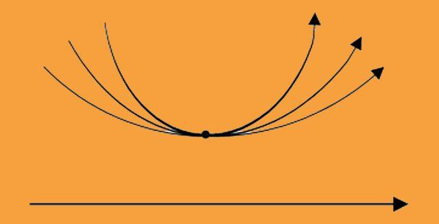 líneas por punto