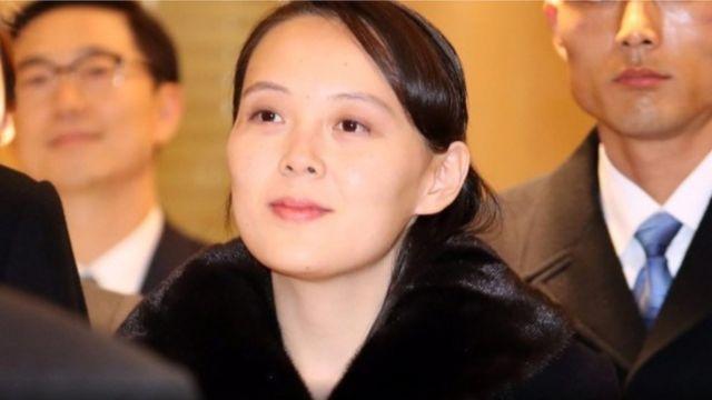 किम यो-जोंग