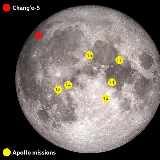 Sitios de aterrizaje lunar para la misión Chang'e-5 y las misiones Apolo