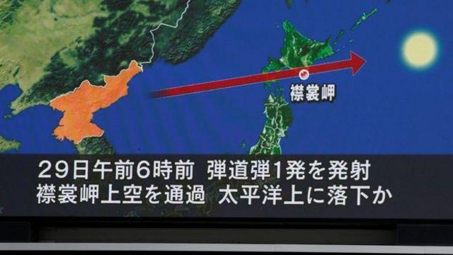 แผนที่เกาหลีทดสอบขีปนาวุธ