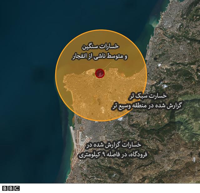 خسارت ناشی از انفجار