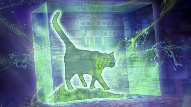 Ilustración del gato de Schrödinger
