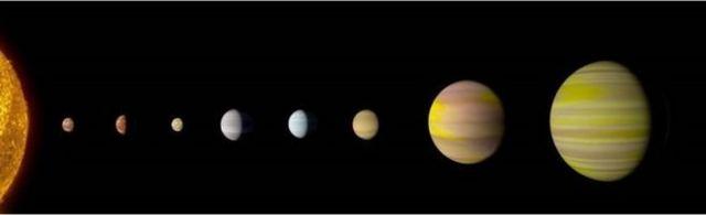 Планети