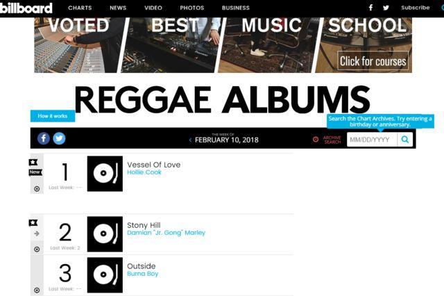 Di Billboard charts for di top three reggae album wey dey ground noe