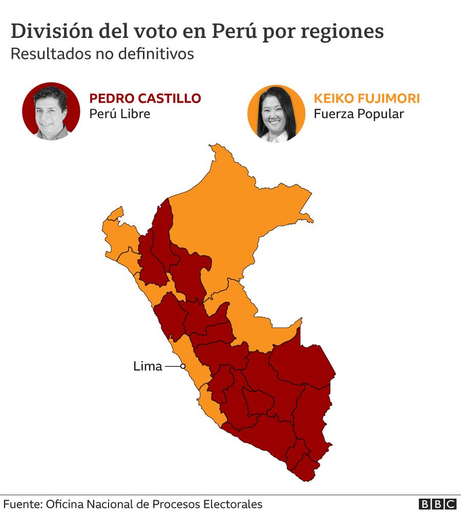 Mapa electoral Perú