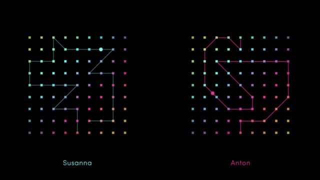 Sana Labs, визуализация путей персонализированного обучения на основе нейросетей.