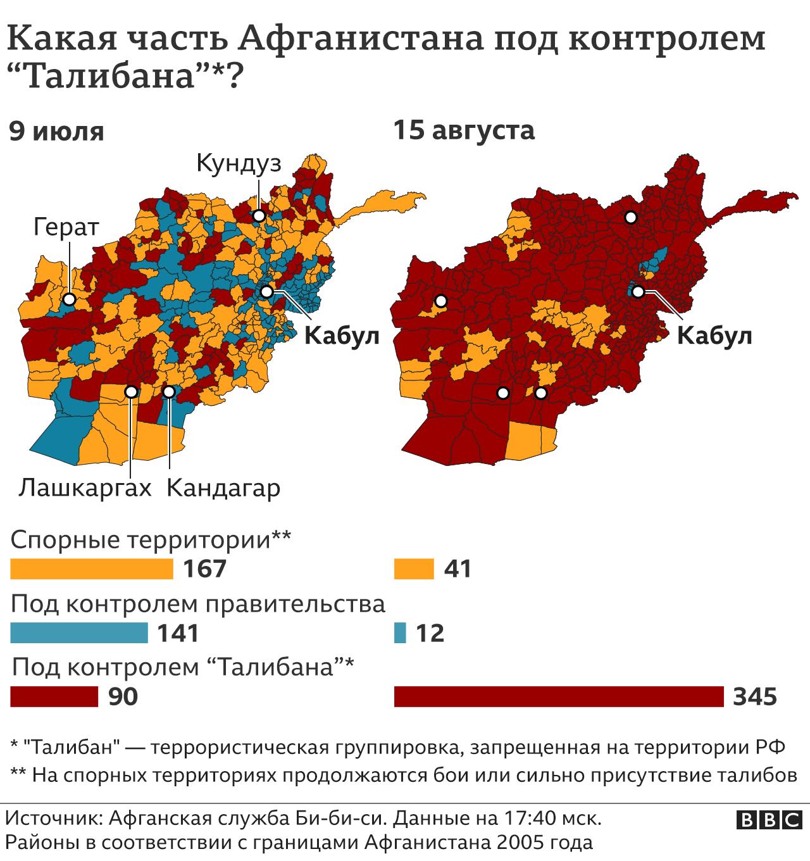 Какую часть Афганистана контролируют талибы