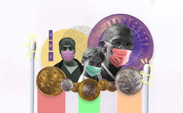Collage de tres personas cubiertas con máscaras, junto a monedas indias.