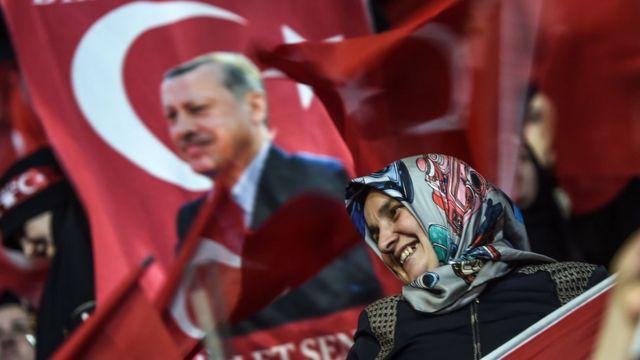 Türkiyə