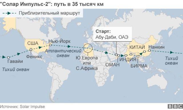 примерный маршрут самолета