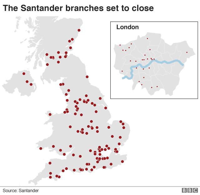 Santander branches to close