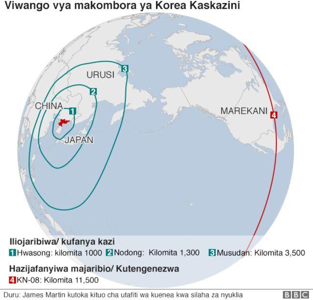 Uwezo wa makombora ya Korea Kaskazini