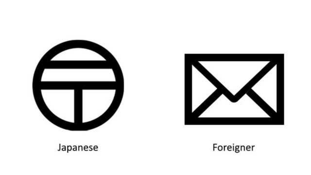 郵便局の地図記号