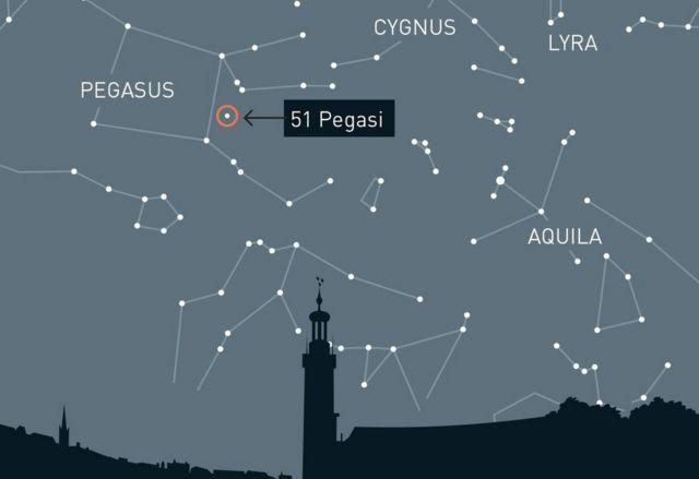 Pegasus 51