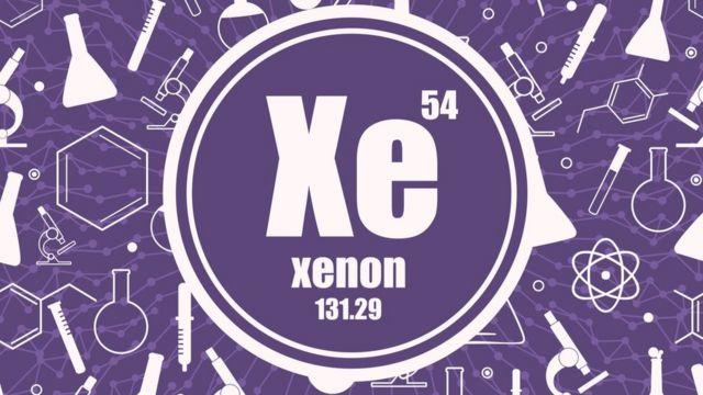 設計圖片:氙(xenon, Xe)化學符號
