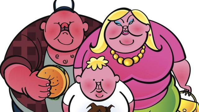 Очень толстая семья
