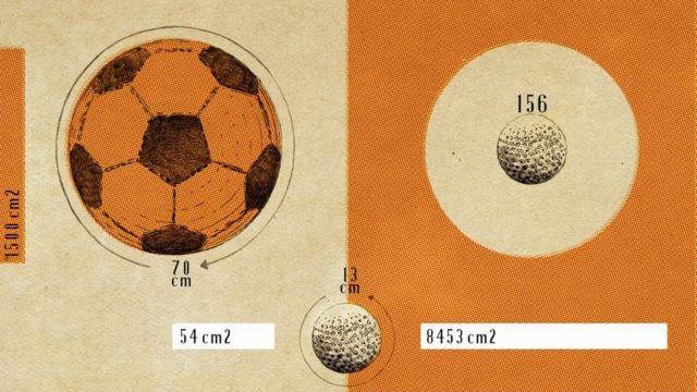 足球和高爾夫球
