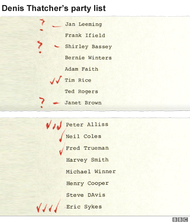 Denis Thatcher's annotated party list