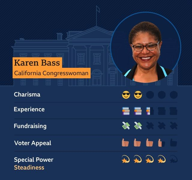 Karen Bass graphic