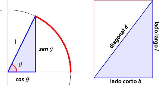 diagramas triángulos