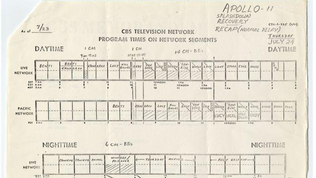 Informe de la CBS con la escaleta describiendo la cobertura sobre el regreso de la misión Apolo 11.