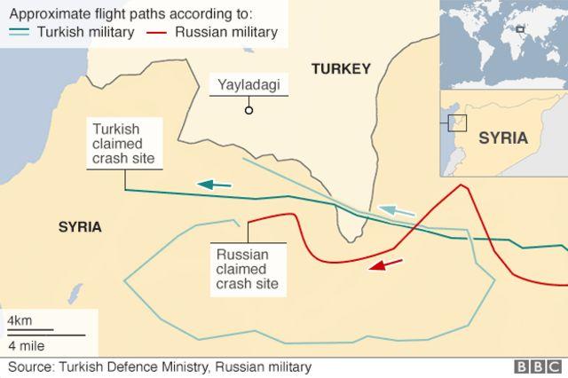 撃墜されたロシア機の進路をめぐるトルコ(緑)とロシアそれぞれの主張(赤)は平行線をたどっている