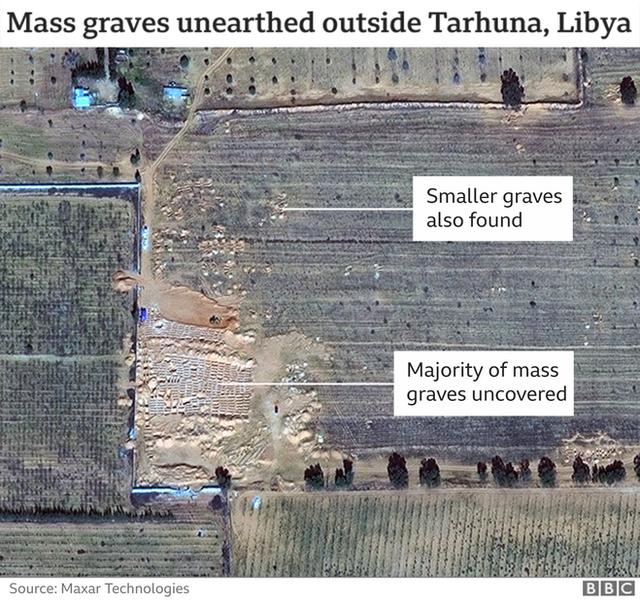 Satellite image of mass graves