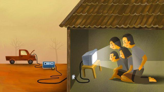 Ilustração de uma família assistindo TV alimentada por bateria de carro