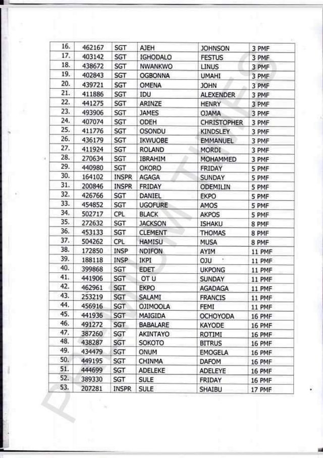 Names of 167 police officers Premium Times report say miss from training camp