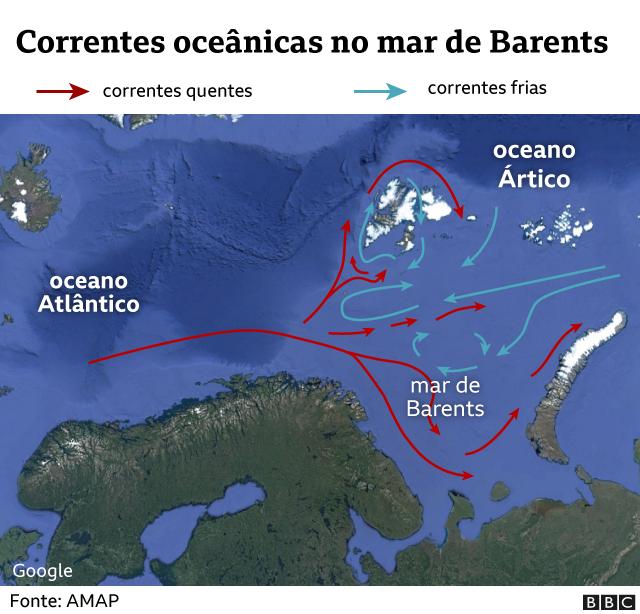 Gráfico sobre correntes oceânicas no Mar de Barents