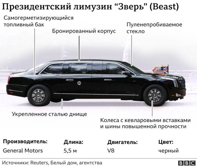 Лимузин президента