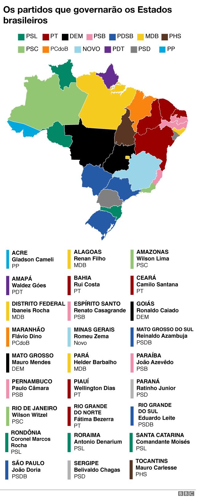 Gráfico com mapa do Brasil e partidos que governarão cada Estado