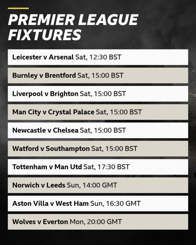 Premier League fixtures: Leicester v Arsenal (Sat, 12:30 BST), Burnley v Brentford  (Sat, 15:00 BST),  Liverpool v Brighton (Sat, 15:00 BST),  Man City v Crystal Palace  (Sat, 15:00 BST), Newcastle v Chelsea  (Sat, 15:00 BST), Watford v Southampton (Sat, 15:00 BST), Tottenham v Man Utd (Sat, 17:30 BST), Norwich v Leeds (Sun, 14:00 GMT), Aston Villa v West Ham (Sun, 16:30 GMT), Wolves v Everton (Mon, 20:00 GMT)