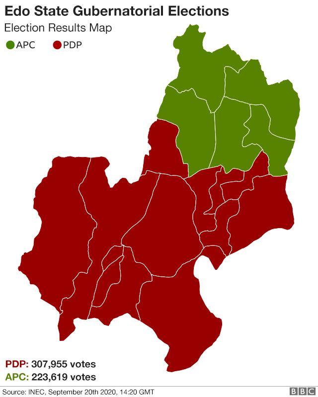 How Edo pipo vote