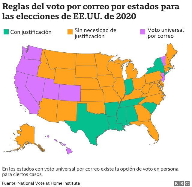 Mapa del voto por correo en EE.UU. según estados de cara a las elecciones presidenciales de 2020
