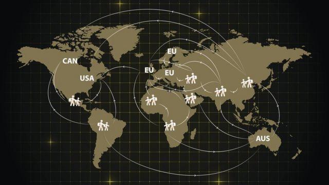 Mapa con rutas migratorias