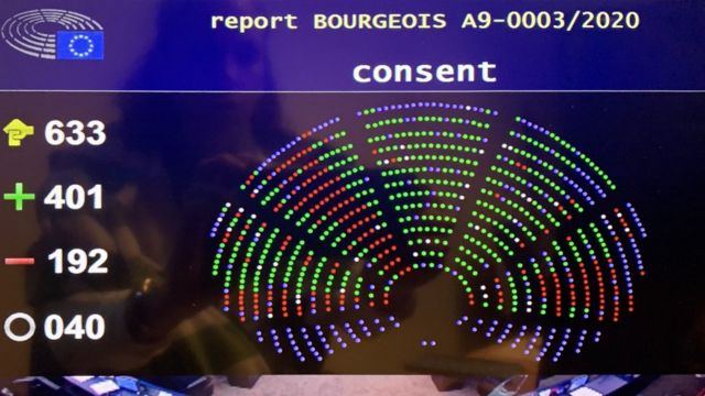 Tỉ lệ bỏ phiếu cho EVFTA là: 401 ủng hộ, 192 chống, và 40 phiếu trắng
