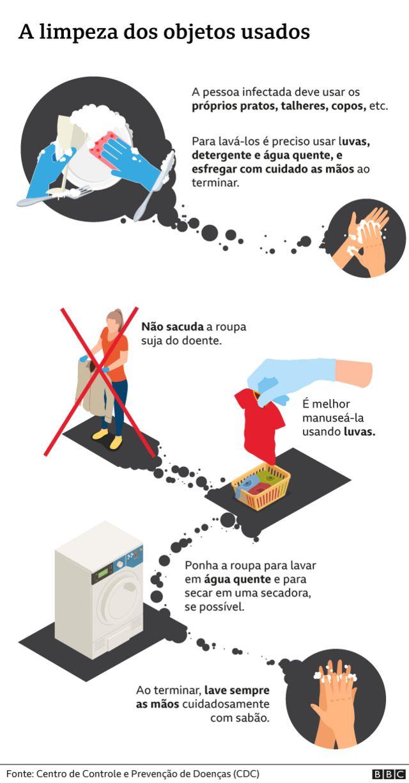 Ilustração mostra medidas de prevenção com objetos domésticos
