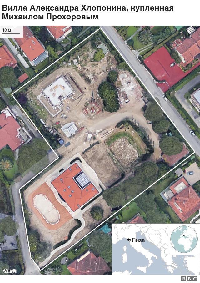 Измерения дома и участка в Google Maps показали, что его размеры совпадают с указанными в декларациях Хлопониных