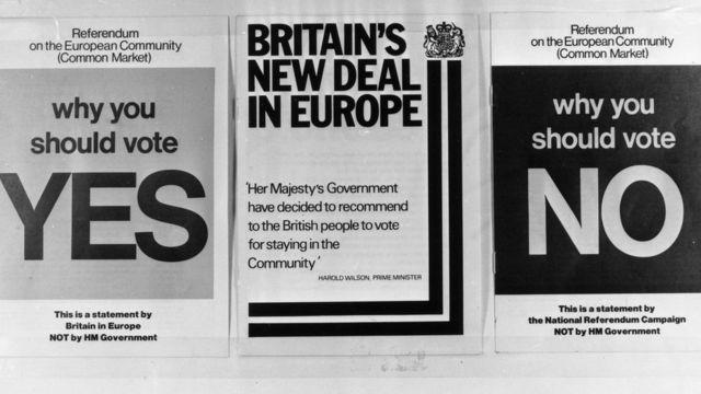 Pósters del referendo de 1975