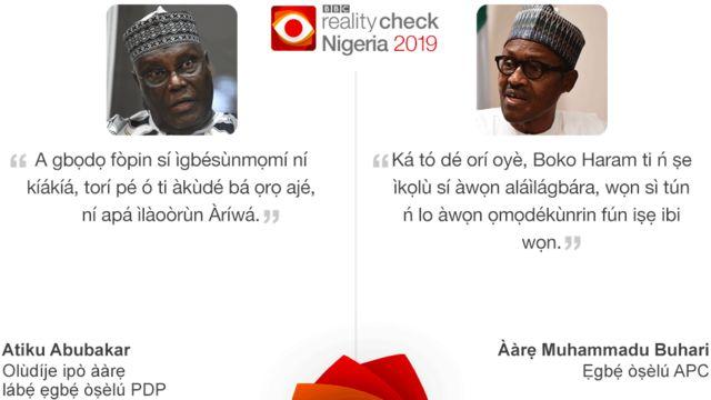 Awọn oludije lori ọrọ Boko Haram