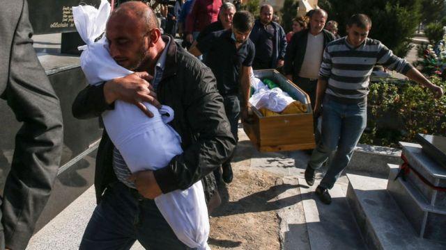 Похорон жертв обстрілу Гянджі